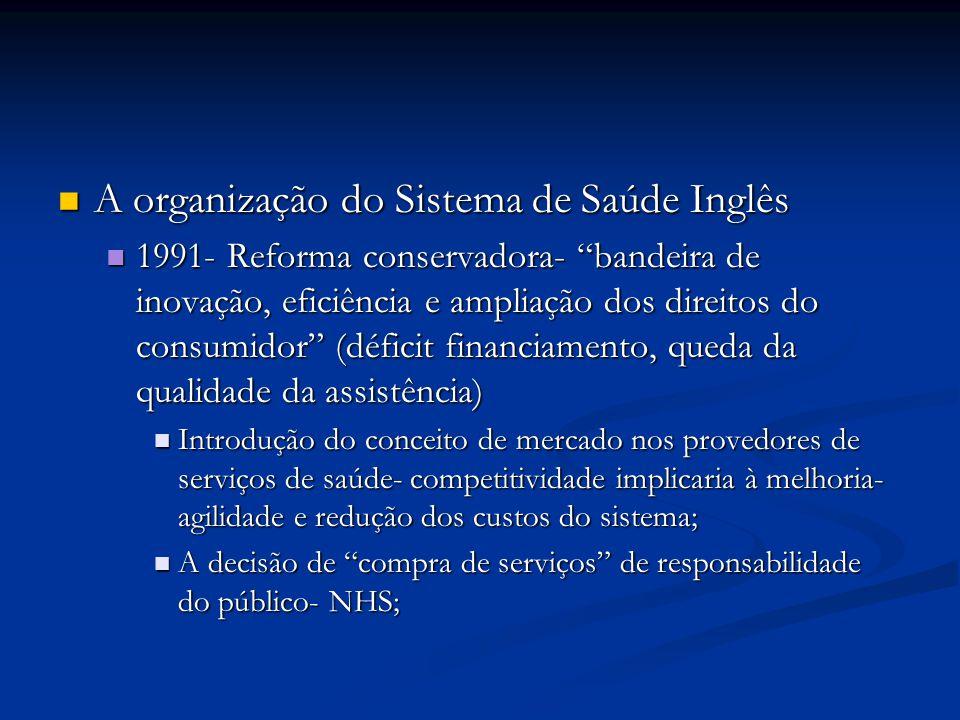 """A organização do Sistema de Saúde Inglês A organização do Sistema de Saúde Inglês 1991- Reforma conservadora- """"bandeira de inovação, eficiência e ampl"""