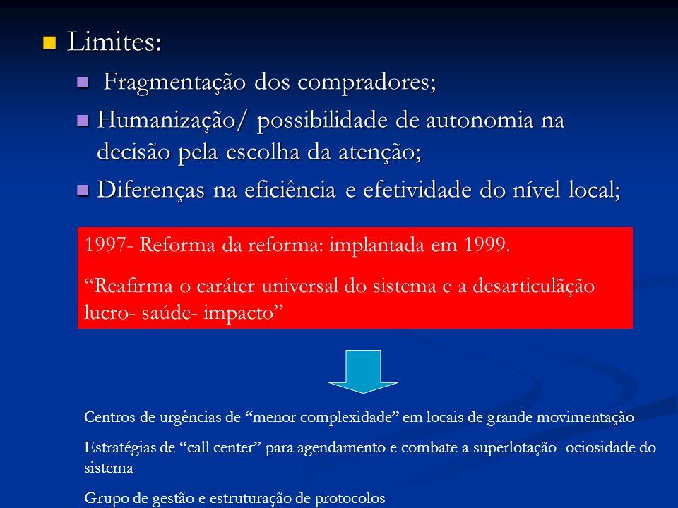Limites: Limites: Fragmentação dos compradores; Fragmentação dos compradores; Humanização/ possibilidade de autonomia na decisão pela escolha da atenç