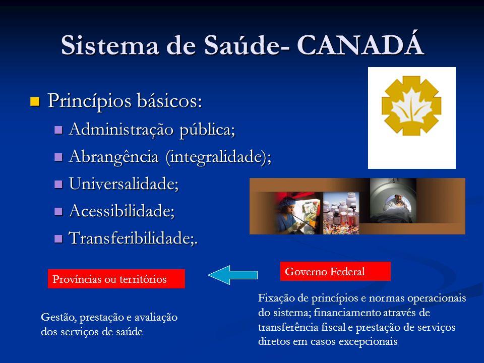 Sistema de Saúde- CANADÁ Princípios básicos: Princípios básicos: Administração pública; Administração pública; Abrangência (integralidade); Abrangênci