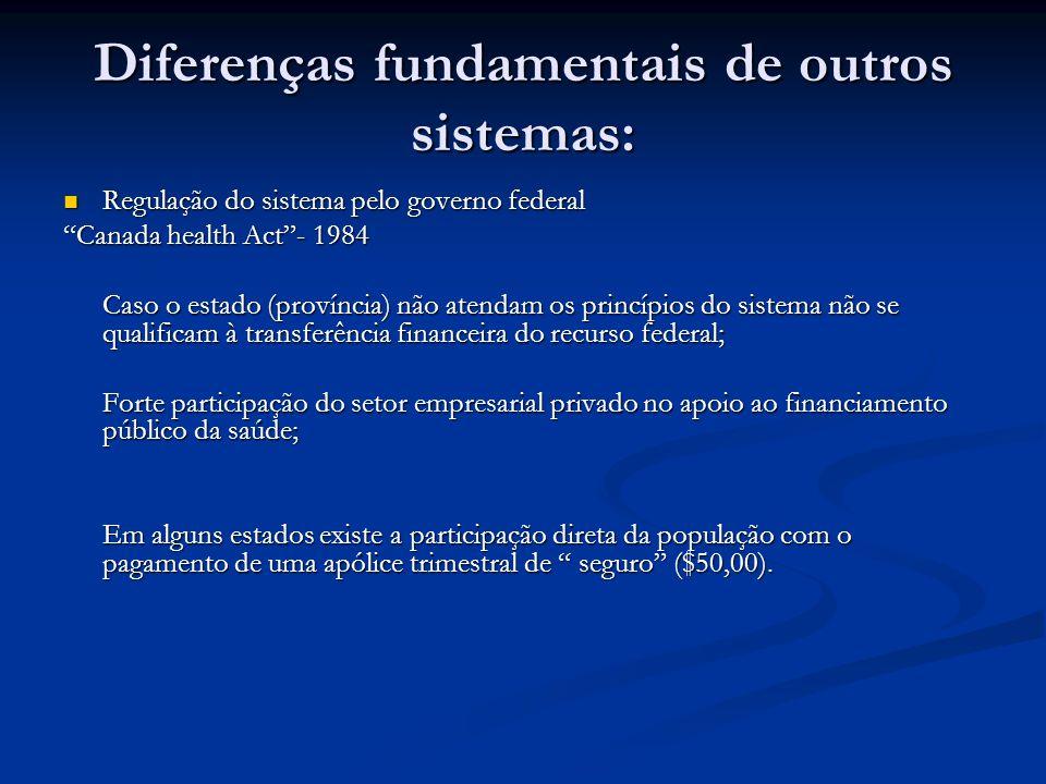 """Diferenças fundamentais de outros sistemas: Regulação do sistema pelo governo federal Regulação do sistema pelo governo federal """"Canada health Act""""- 1"""