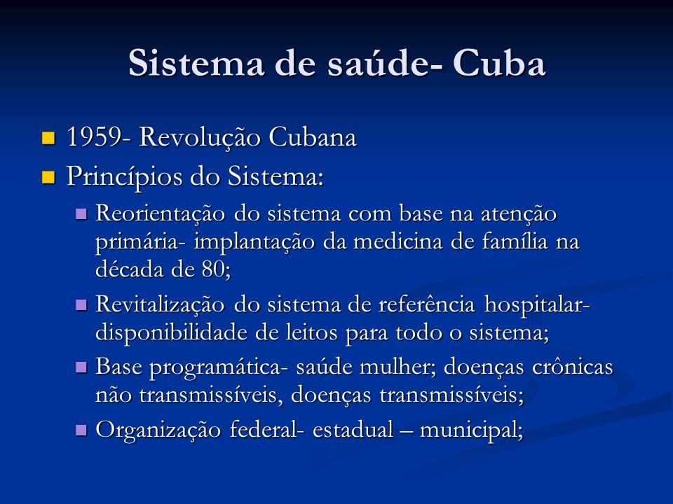 Sistema de saúde- Cuba 1959- Revolução Cubana 1959- Revolução Cubana Princípios do Sistema: Princípios do Sistema: Reorientação do sistema com base na