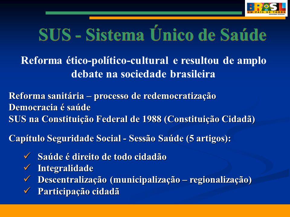 SUS - Sistema Único de Saúde Reforma sanitária – processo de redemocratização Democracia é saúde SUS na Constituição Federal de 1988 (Constituição Cid