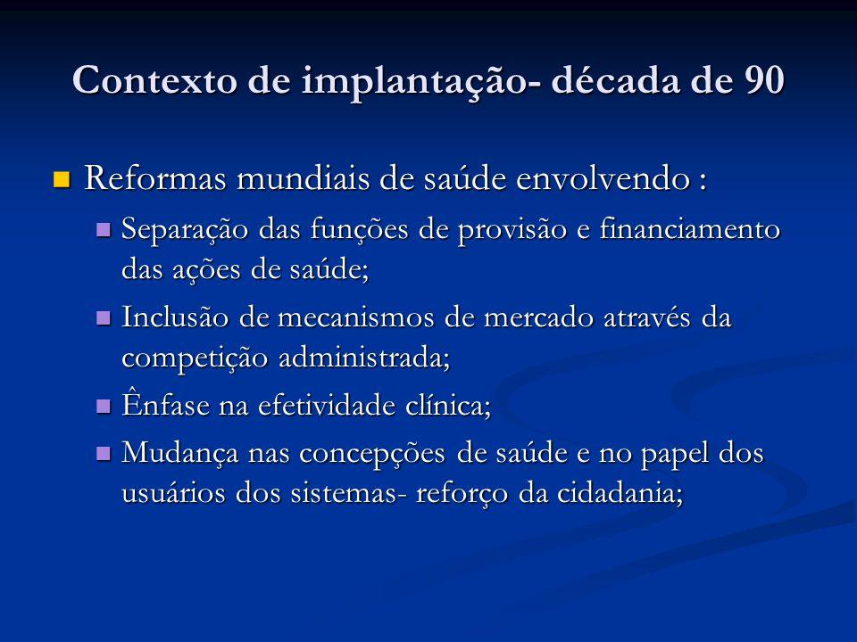 Contexto de implantação- década de 90 Reformas mundiais de saúde envolvendo : Reformas mundiais de saúde envolvendo : Separação das funções de provisã