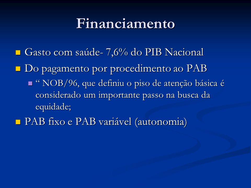 Financiamento Gasto com saúde- 7,6% do PIB Nacional Gasto com saúde- 7,6% do PIB Nacional Do pagamento por procedimento ao PAB Do pagamento por proced