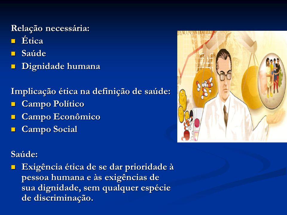 Relação necessária: Ética Ética Saúde Saúde Dignidade humana Dignidade humana Implicação ética na definição de saúde: Campo Político Campo Político Ca