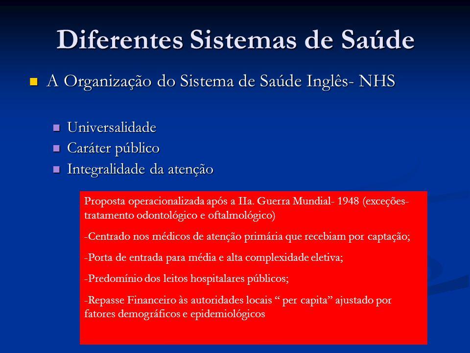 Diferentes Sistemas de Saúde A Organização do Sistema de Saúde Inglês- NHS A Organização do Sistema de Saúde Inglês- NHS Universalidade Universalidade