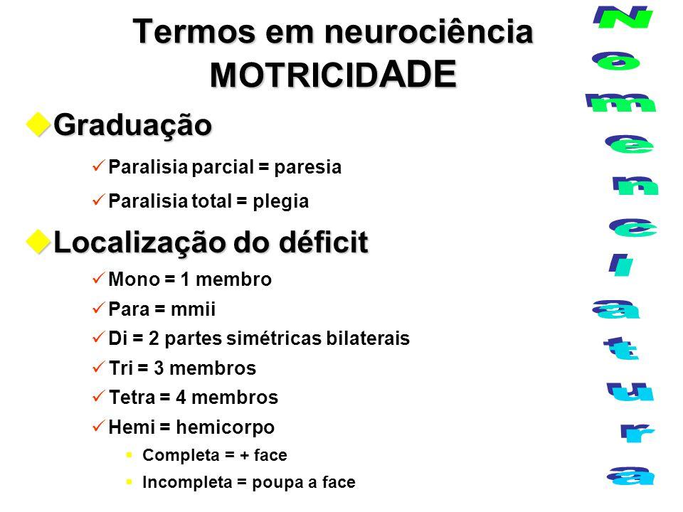 Termos em neurociência MOTRICID ADE uGraduação Paralisia parcial = paresia Paralisia total = plegia uLocalização do déficit Mono = 1 membro Para = mmi