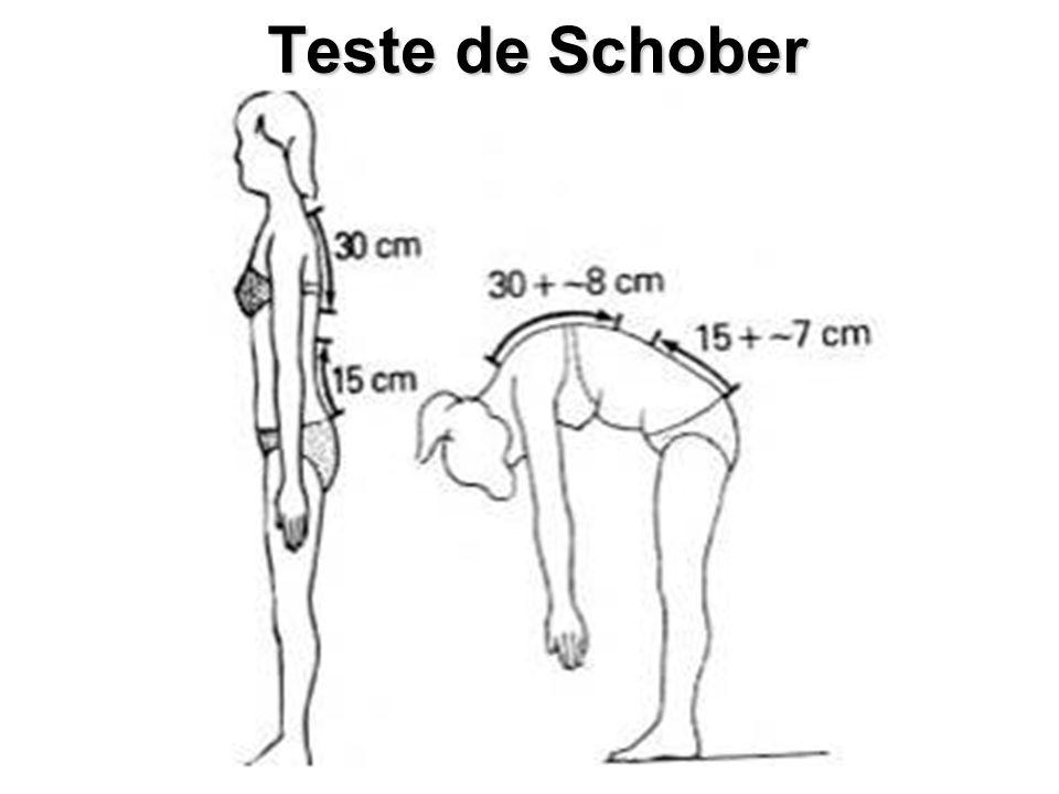 Teste de Schober
