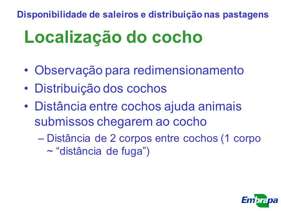 Localização do cocho Observação para redimensionamento Distribuição dos cochos Distância entre cochos ajuda animais submissos chegarem ao cocho –Distâ