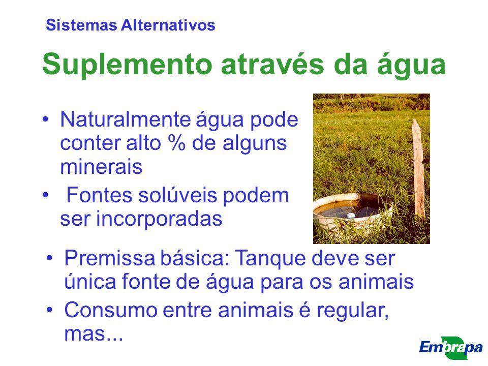 Suplemento através da água Naturalmente água pode conter alto % de alguns minerais Fontes solúveis podem ser incorporadas Sistemas Alternativos Premis