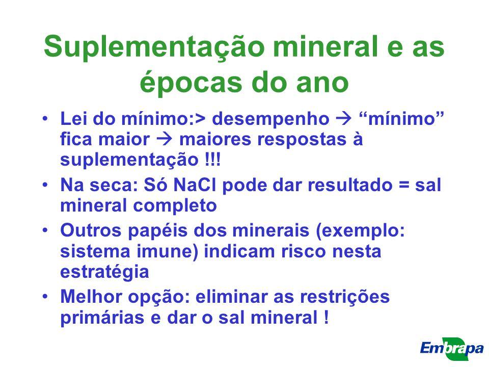 """Suplementação mineral e as épocas do ano Lei do mínimo:> desempenho  """"mínimo"""" fica maior  maiores respostas à suplementação !!! Na seca: Só NaCl pod"""