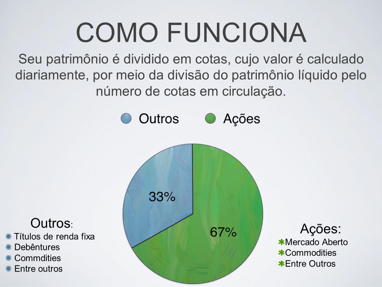 COMO FUNCIONA Seu patrimônio é dividido em cotas, cujo valor é calculado diariamente, por meio da divisão do patrimônio líquido pelo número de cotas em circulação.