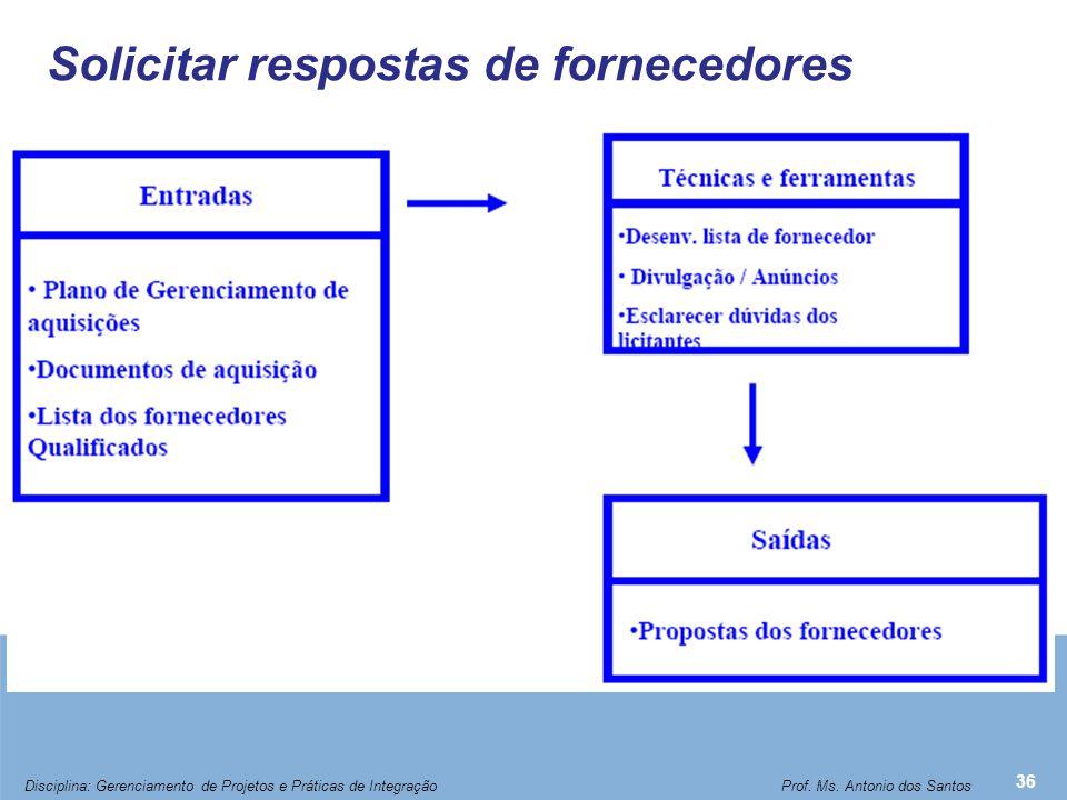 Solicitar respostas de fornecedores 36 Disciplina: Gerenciamento de Projetos e Práticas de Integração Prof. Ms. Antonio dos Santos