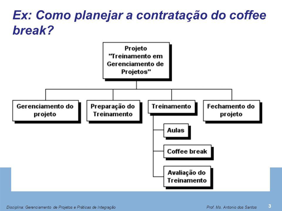 Ex: Como planejar a contratação do coffee break? 3 Disciplina: Gerenciamento de Projetos e Práticas de Integração Prof. Ms. Antonio dos Santos