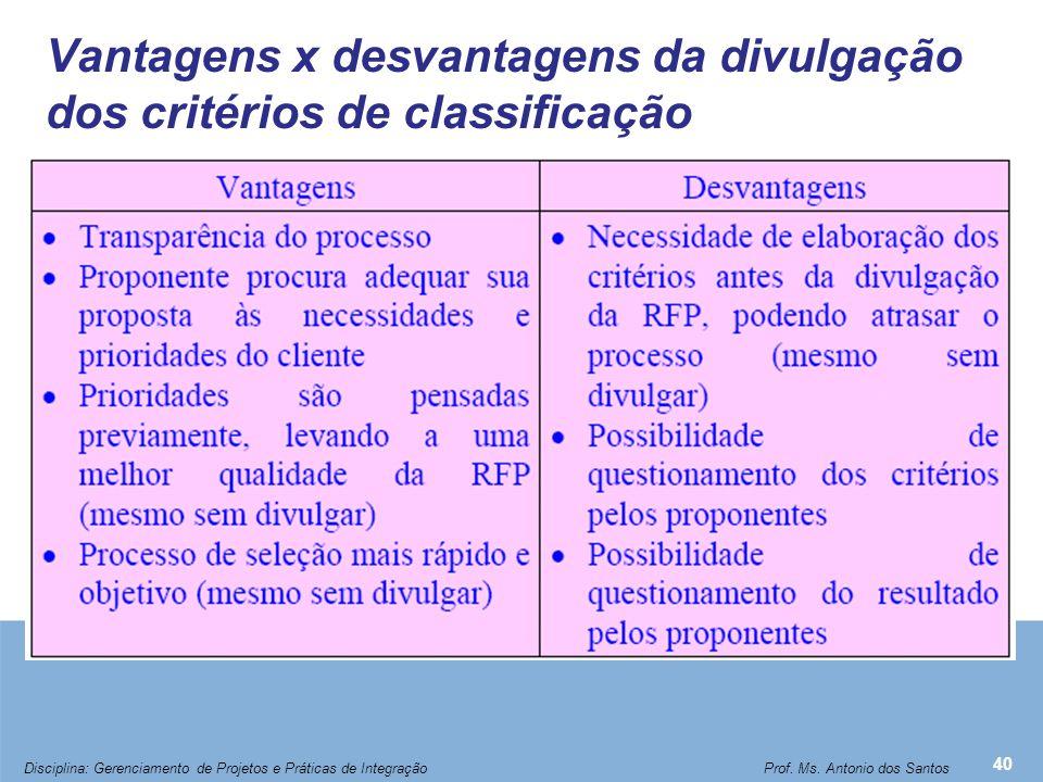 Vantagens x desvantagens da divulgação dos critérios de classificação 40 Disciplina: Gerenciamento de Projetos e Práticas de Integração Prof. Ms. Anto