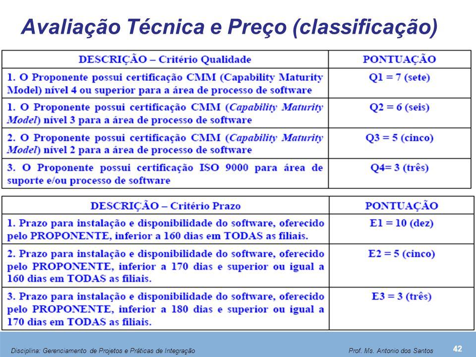Avaliação Técnica e Preço (classificação) 42 Disciplina: Gerenciamento de Projetos e Práticas de Integração Prof. Ms. Antonio dos Santos