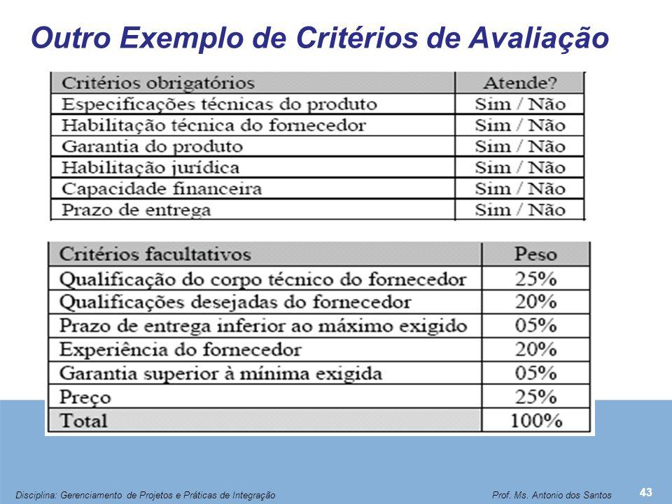 Outro Exemplo de Critérios de Avaliação 43 Disciplina: Gerenciamento de Projetos e Práticas de Integração Prof. Ms. Antonio dos Santos