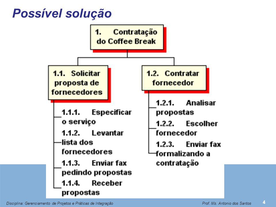 Possível solução 4 Disciplina: Gerenciamento de Projetos e Práticas de Integração Prof. Ms. Antonio dos Santos