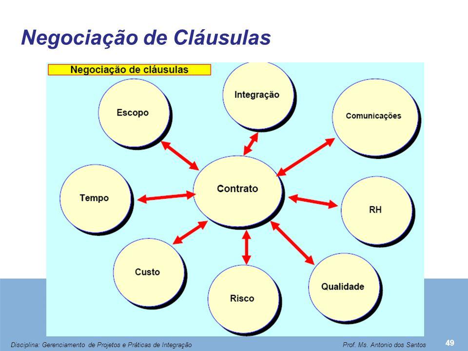 Negociação de Cláusulas 49 Disciplina: Gerenciamento de Projetos e Práticas de Integração Prof. Ms. Antonio dos Santos