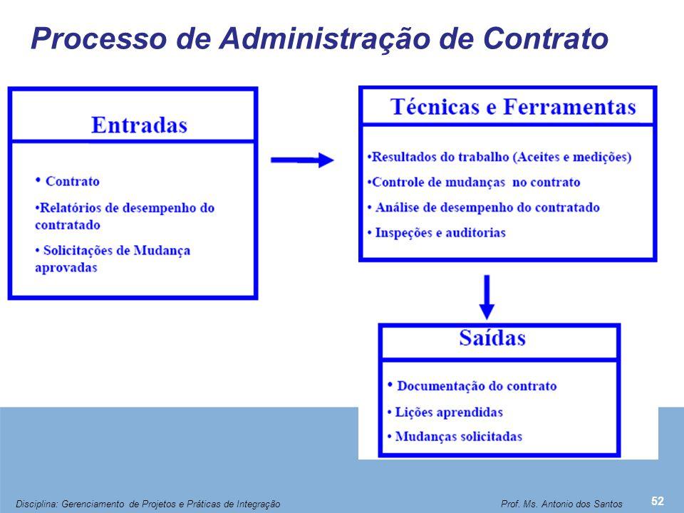 Processo de Administração de Contrato 52 Disciplina: Gerenciamento de Projetos e Práticas de Integração Prof. Ms. Antonio dos Santos