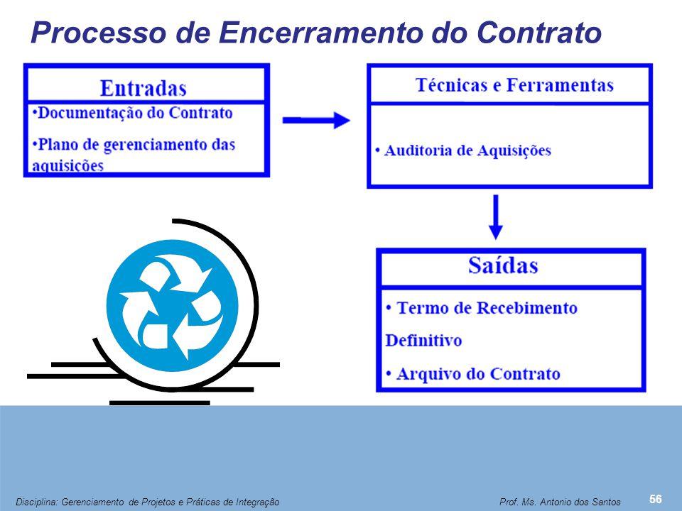 Processo de Encerramento do Contrato 56 Disciplina: Gerenciamento de Projetos e Práticas de Integração Prof. Ms. Antonio dos Santos