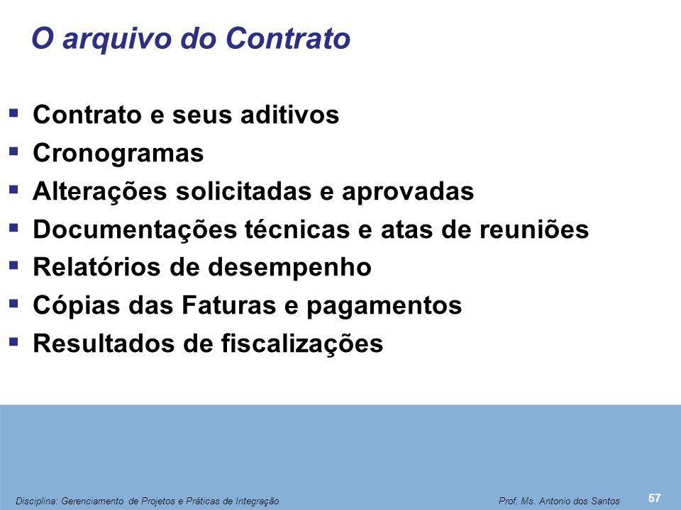 O arquivo do Contrato  Contrato e seus aditivos  Cronogramas  Alterações solicitadas e aprovadas  Documentações técnicas e atas de reuniões  Rela