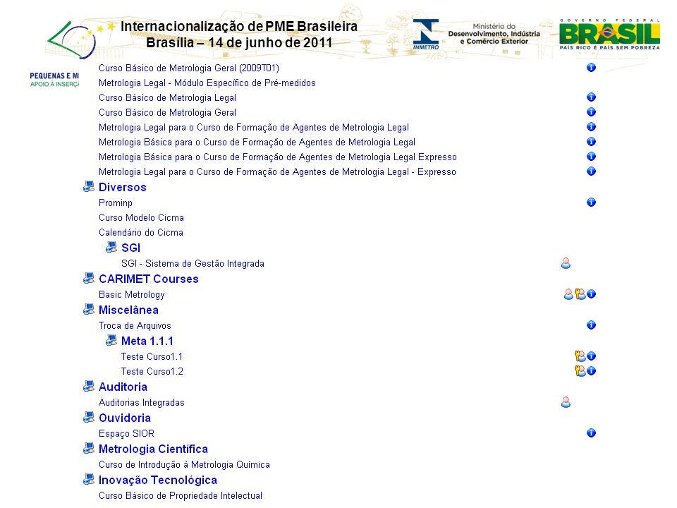 Internacionalização de PME Brasileira Brasília – 14 de junho de 2011