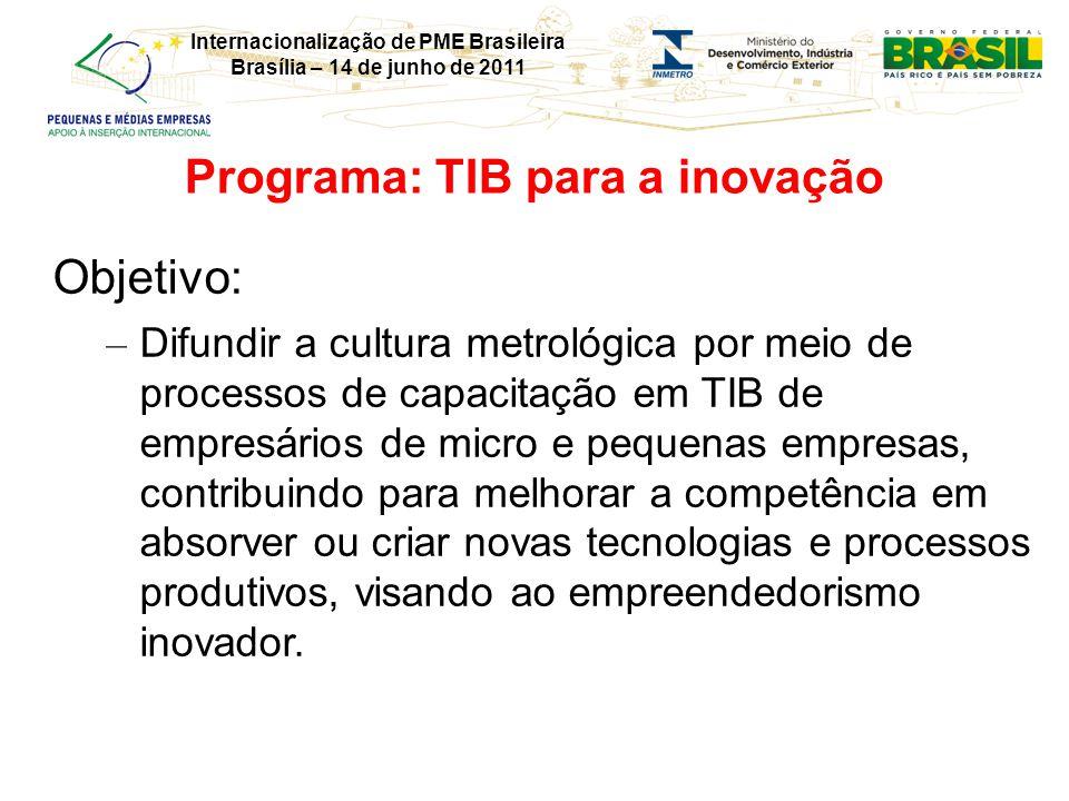 Internacionalização de PME Brasileira Brasília – 14 de junho de 2011 Programa: TIB para a inovação Objetivo: – Difundir a cultura metrológica por meio de processos de capacitação em TIB de empresários de micro e pequenas empresas, contribuindo para melhorar a competência em absorver ou criar novas tecnologias e processos produtivos, visando ao empreendedorismo inovador.
