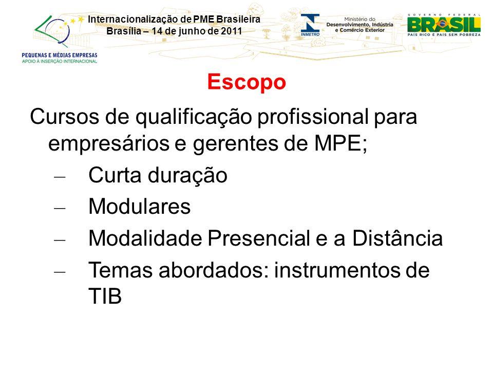 Internacionalização de PME Brasileira Brasília – 14 de junho de 2011 Escopo Cursos de qualificação profissional para empresários e gerentes de MPE; – Curta duração – Modulares – Modalidade Presencial e a Distância – Temas abordados: instrumentos de TIB