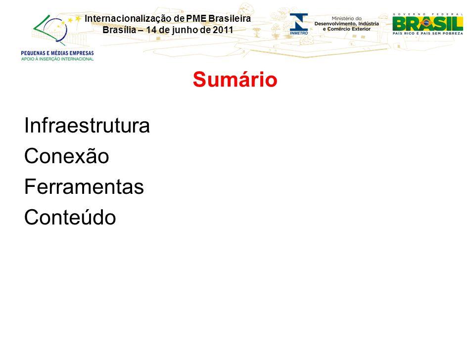 Internacionalização de PME Brasileira Brasília – 14 de junho de 2011 Sumário Infraestrutura Conexão Ferramentas Conteúdo