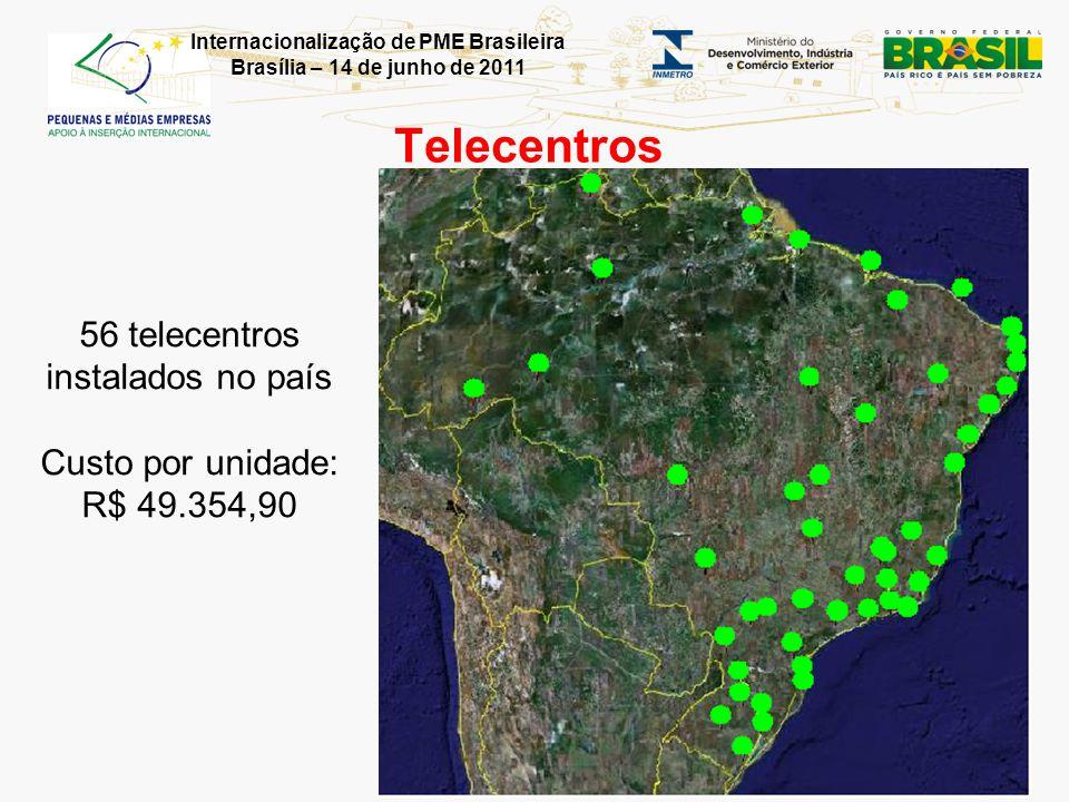 Internacionalização de PME Brasileira Brasília – 14 de junho de 2011 56 telecentros instalados no país Custo por unidade: R$ 49.354,90 Telecentros