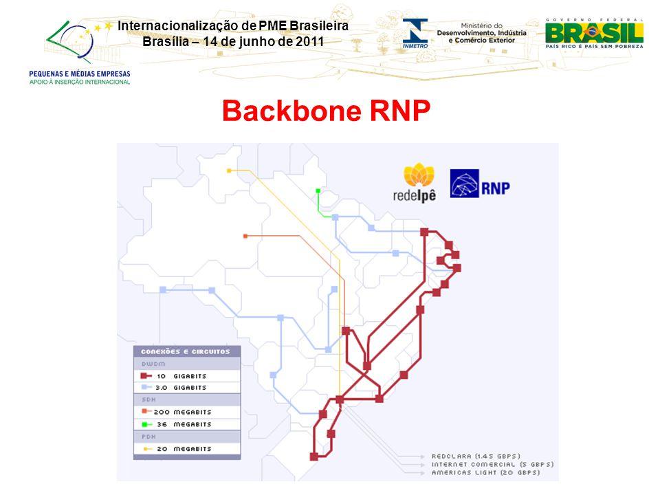 Internacionalização de PME Brasileira Brasília – 14 de junho de 2011 Backbone RNP