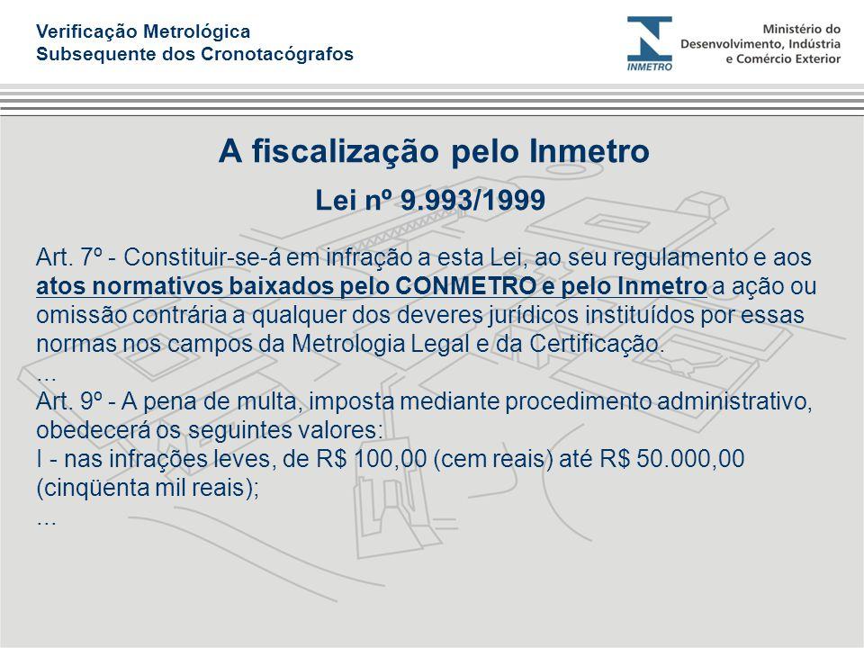A fiscalização pelo Inmetro Lei nº 9.993/1999 Art. 7º - Constituir-se-á em infração a esta Lei, ao seu regulamento e aos atos normativos baixados pelo