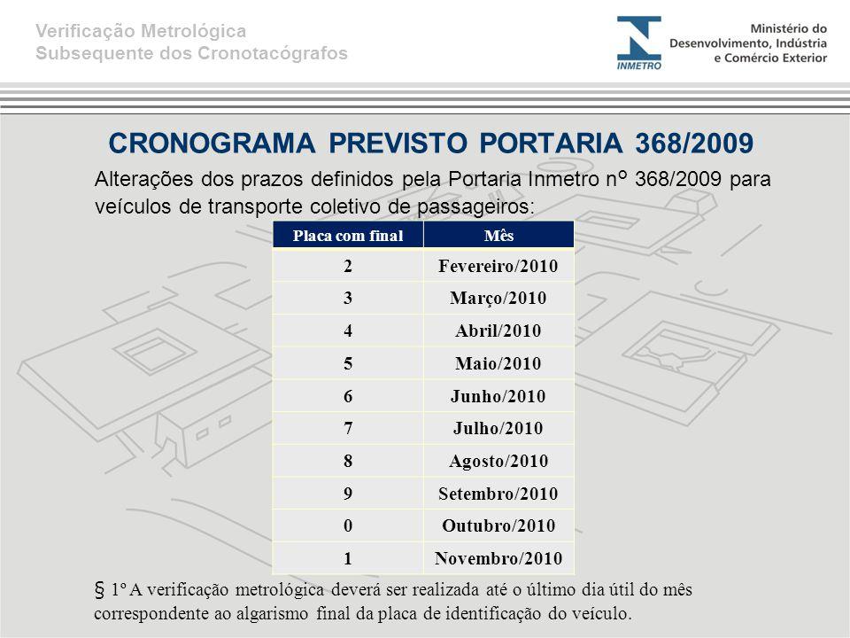 CRONOGRAMA PREVISTO PORTARIA 368/2009 Verificação Metrológica Subsequente dos Cronotacógrafos § 1º A verificação metrológica deverá ser realizada até