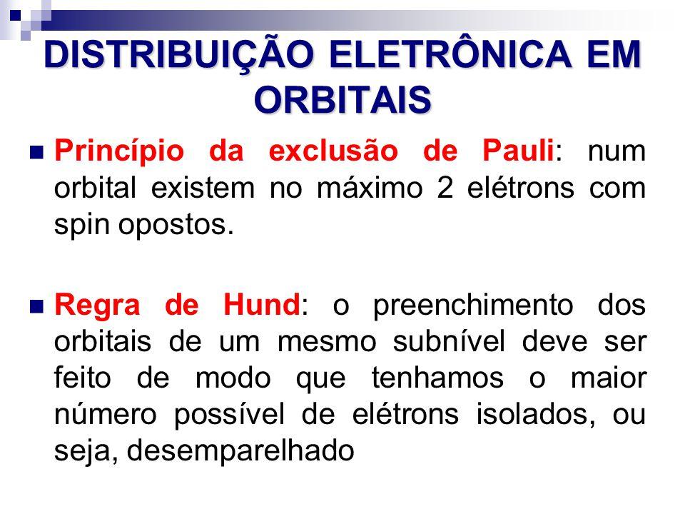 DISTRIBUIÇÃO ELETRÔNICA EM ORBITAIS Princípio da exclusão de Pauli: num orbital existem no máximo 2 elétrons com spin opostos. Regra de Hund: o preenc