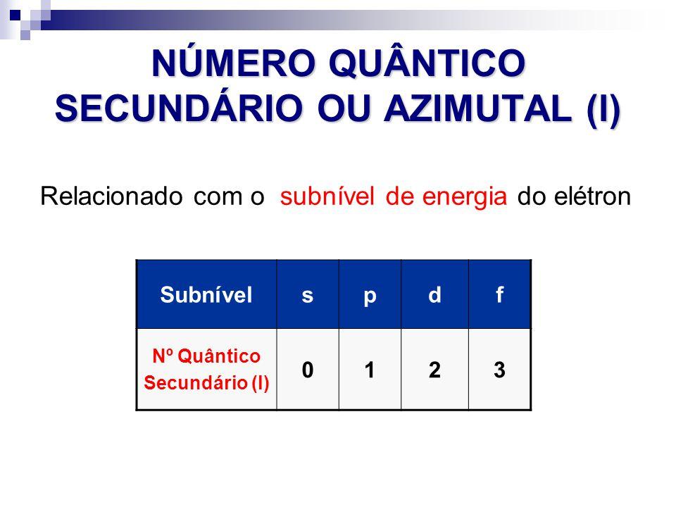 NÚMERO QUÂNTICO SECUNDÁRIO OU AZIMUTAL (l) Relacionado com o subnível de energia do elétron Subnívelspdf Nº Quântico Secundário (l) 0123