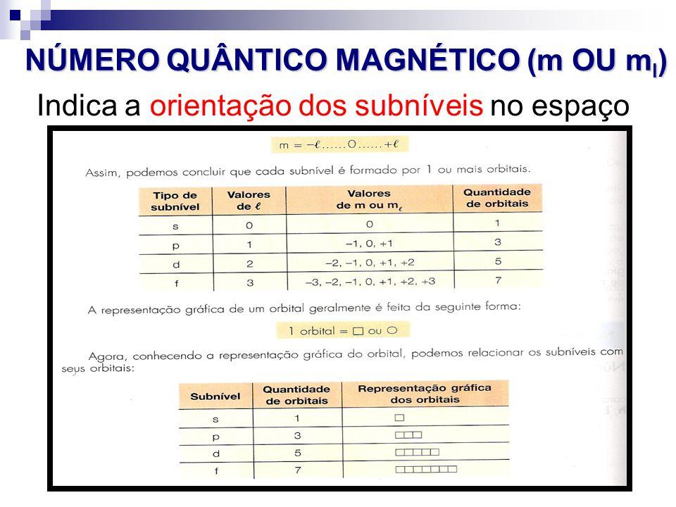 NÚMERO QUÂNTICO MAGNÉTICO (m OU m l ) Indica a orientação dos subníveis no espaço