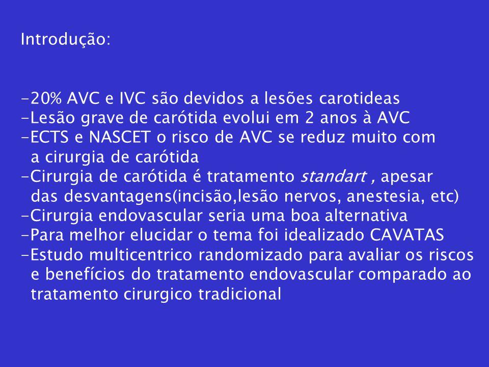 Introdução: -20% AVC e IVC são devidos a lesões carotideas -Lesão grave de carótida evolui em 2 anos à AVC -ECTS e NASCET o risco de AVC se reduz muit