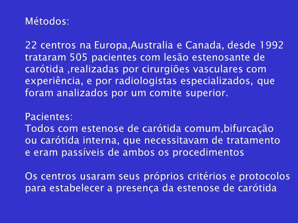 Métodos: 22 centros na Europa,Australia e Canada, desde 1992 trataram 505 pacientes com lesão estenosante de carótida,realizadas por cirurgiões vascul