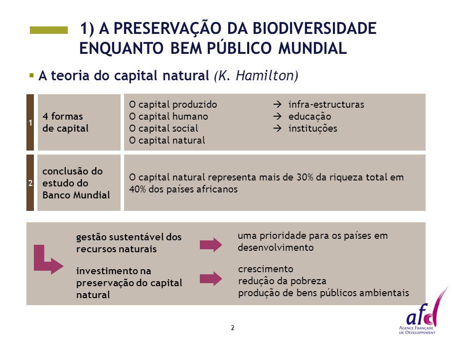 4 formas de capital conclusão do estudo do Banco Mundial O capital produzido  infra-estructuras O capital humano  educação O capital social  instit