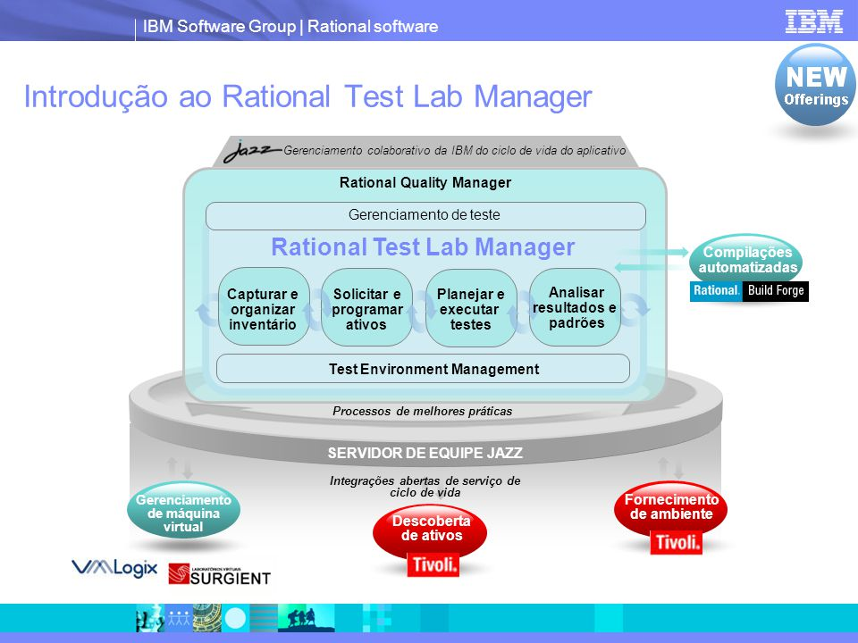 IBM Software Group | Rational software Introdução ao Rational Test Lab Manager SERVIDOR DE EQUIPE JAZZ Gerenciamento colaborativo da IBM do ciclo de v