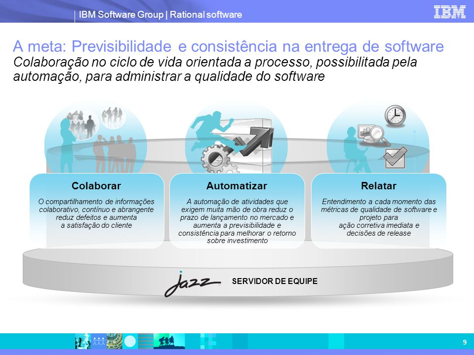 IBM Software Group | Rational software 9 A meta: Previsibilidade e consistência na entrega de software Colaboração no ciclo de vida orientada a proces