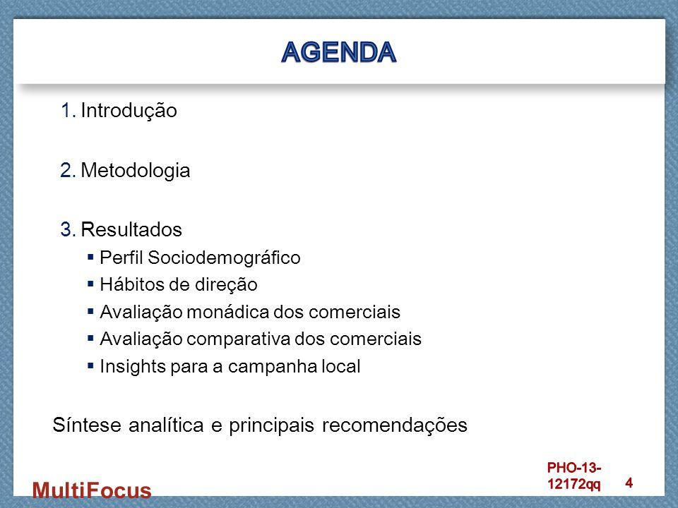 MultiFocus 1.Introdução 2.Metodologia 3.Resultados  Perfil Sociodemográfico  Hábitos de direção  Avaliação monádica dos comerciais  Avaliação comp