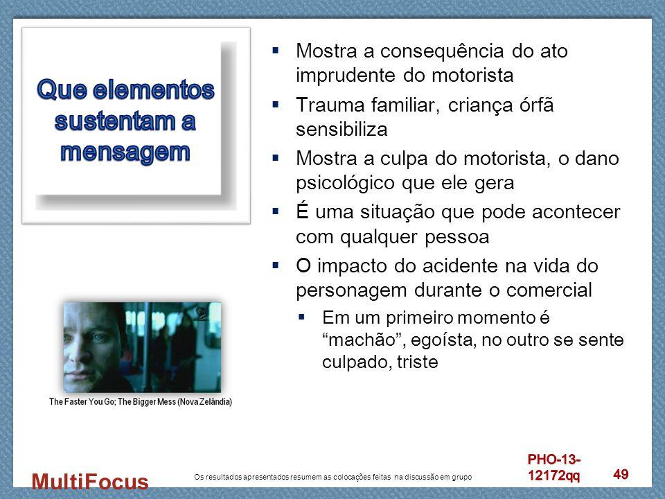 MultiFocus  Mostra a consequência do ato imprudente do motorista  Trauma familiar, criança órfã sensibiliza  Mostra a culpa do motorista, o dano ps