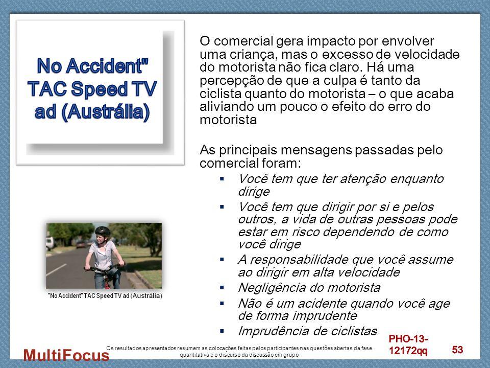 MultiFocus O comercial gera impacto por envolver uma criança, mas o excesso de velocidade do motorista não fica claro. Há uma percepção de que a culpa