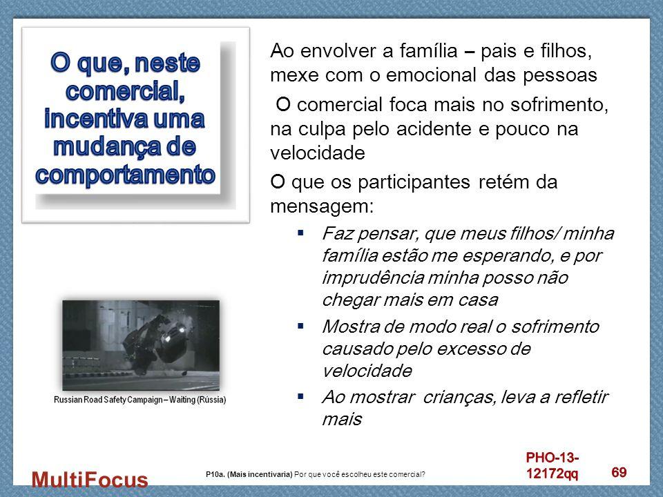 MultiFocus Ao envolver a família – pais e filhos, mexe com o emocional das pessoas O comercial foca mais no sofrimento, na culpa pelo acidente e pouco