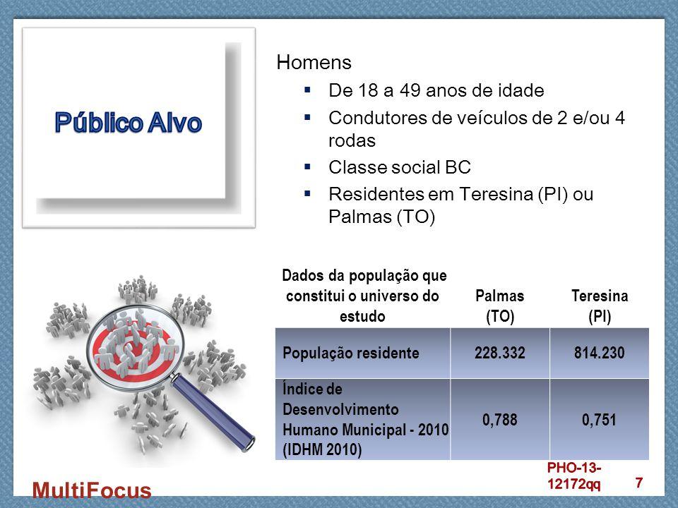 MultiFocus Homens  De 18 a 49 anos de idade  Condutores de veículos de 2 e/ou 4 rodas  Classe social BC  Residentes em Teresina (PI) ou Palmas (TO