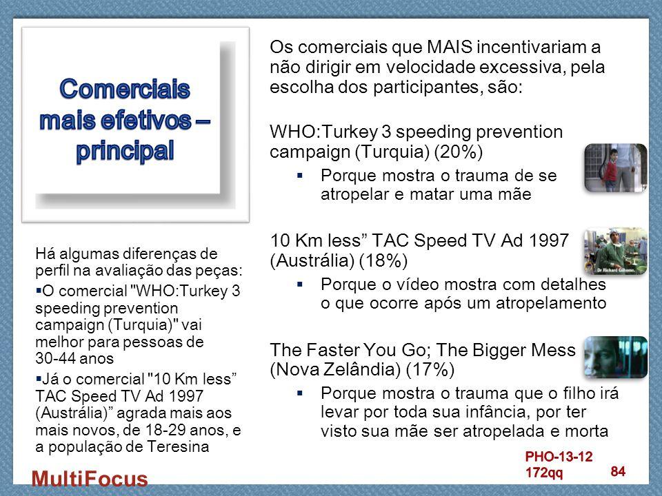MultiFocus Os comerciais que MAIS incentivariam a não dirigir em velocidade excessiva, pela escolha dos participantes, são: WHO:Turkey 3 speeding prev