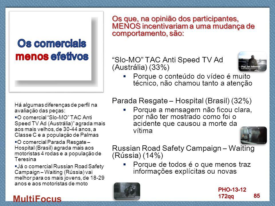 """MultiFocus Os que, na opinião dos participantes, MENOS incentivariam a uma mudança de comportamento, são: """"Slo-MO"""" TAC Anti Speed TV Ad (Austrália) (3"""