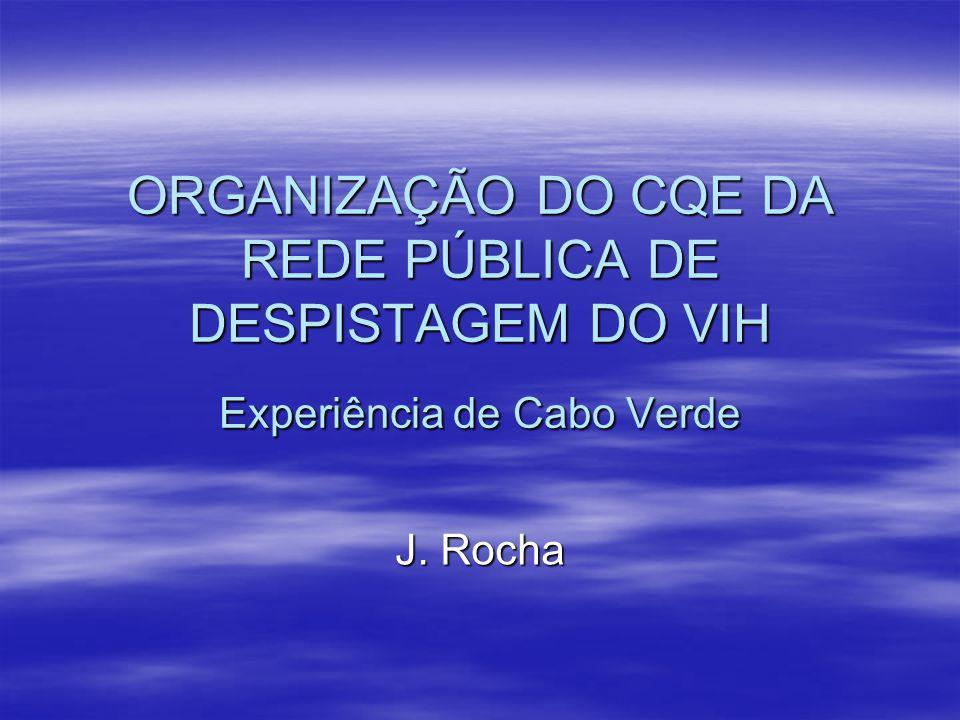 ORGANIZAÇÃO DO CQE DA REDE PÚBLICA DE DESPISTAGEM DO VIH Experiência de Cabo Verde J. Rocha